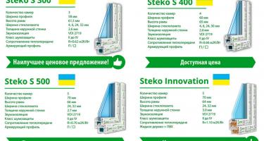 Steko2