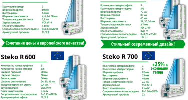 Steko_R_Harkov